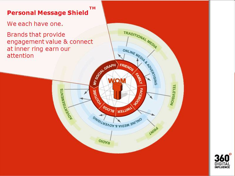 Personalmessageshield4